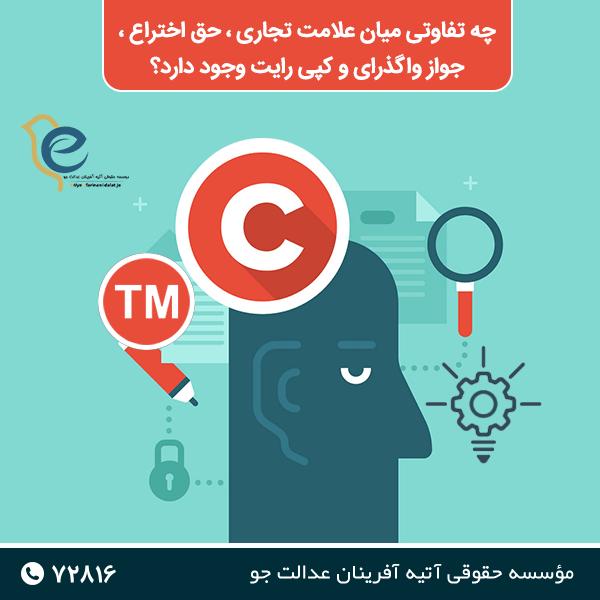چه تفاوتی میان علامت تجاری ، حق اختراع ، جواز واگذاری و کپی رایت وجود دارد؟